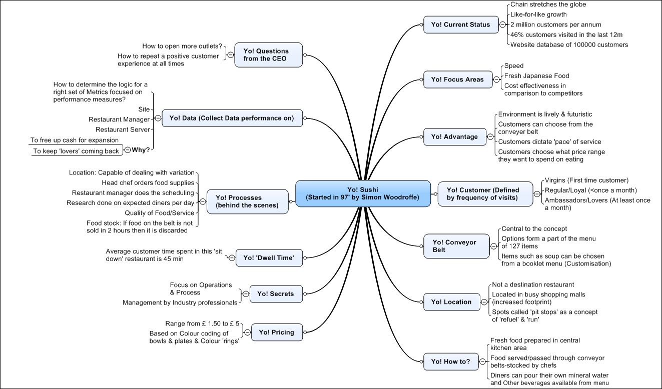 stakeholder mapping for mcdonald History of the stakeholder theory stakeholder language and found that nearly 65 percent use the term stakeholder a more detailed distinction and analysis of the different definitions would go far beyond the extent of this paper.
